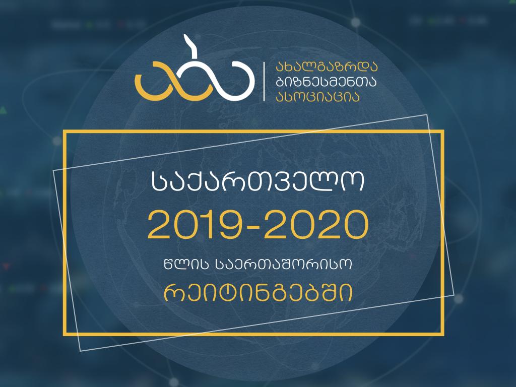 საქართველო 2019-2020 წლის საერთაშორისო რეიტინგებში